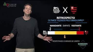 Central de Estatísticas #9: Santos x Flamengo - Central de Estatísticas #9: Santos x Flamengo