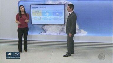 Confira a previsão do tempo para o domingo (8) na região de Ribeirão Preto - Calor predomina na maioria das cidades.