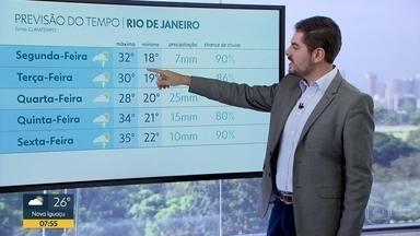 Confira a previsão do tempo para a segunda-feira (9) - Dia começa com muito sol e temperaturas altas. No final do dia deverá haver pancadas de chuva, que podem ser fortes em algumas áreas.