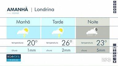 Tempo vai continuar chuvoso em Londrina - Previsão aponta pancadas de chuva até o fim de semana