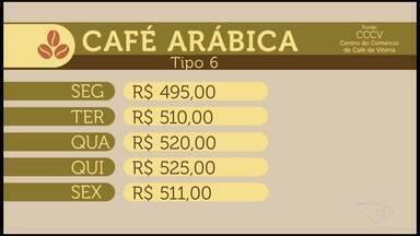 Confira a cotação do café no Espírito Santo - Veja como o mercado se comportou.
