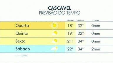 Previsão é de sol e calor para o dia de Natal - Máxima deve ser de 32 ºC.