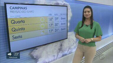Confira a previsão do tempo desta quarta-feira (25) para cidades da região de Campinas - Veja se o dia de Natal será chuvoso ou ensolarado.