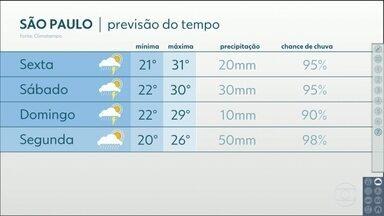 Veja a previsão do tempo para esta quinta-feira, 09/01/2020 - Veja a previsão do tempo para esta quinta-feira, 09/01/2020