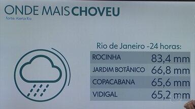 Saiba quais os bairros mais atingidos pelas chuvas no Rio - Em primeiro lugar, está a Rocinha, seguida pelo Jardim Botânico.