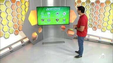 Confira as novidades da quinta rodada do Campeonato Cearense - Veja as novidades do estadual