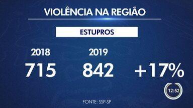 Vale tem queda nos assassinatos e aumento nos casos de estupro em 2019 - Dados foram divulgados pela SSP nesta sexta.