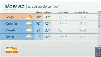 Última semana de janeiro será quente na Grande São Paulo - Chuva volta, de forma isolada, a partir de quarta-feira