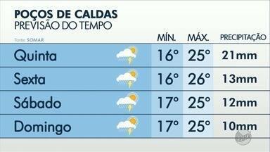 Confira a previsão do tempo no Sul de MG - Chuva está prevista para próximos dias