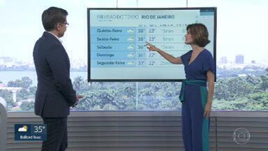 Confira a previsão do tempo para a semana - Os dias prometem continuar quente, úmidos e podem ter pancadas isoladas de chuva.