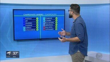 Veja a classificação do Campeonato Mineiro após os jogos desta quarta-feira - Veja a classificação do Campeonato Mineiro após os jogos desta quarta-feira