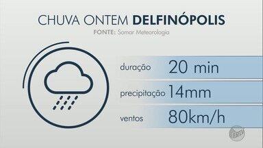 Confira a previsão do tempo para esta sexta-feira (31) no Sul de Minas - Confira a previsão do tempo para esta sexta-feira (31) no Sul de Minas