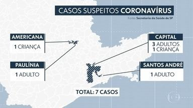 SP monitora 7 casos suspeitos de coronavírus - Anvisa implantou novas medidas preventivas em aeroportos.