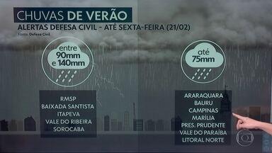 Meteorologistas alertam para temporal com chuva volumosa, de novo, na Grande SP - Veja a previsão para o primeiro dia de desfile das escolas de samba. E o fim de semana de carnaval nas praias.