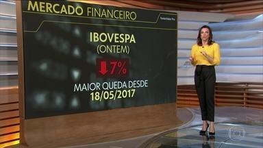 Avanço do coronavírus derruba Ibovespa e bolsas internacionais - O Ibovespa registrou a maior queda diária desde 2017. Na Europa, as bolsas de Londres, Frankfurt e Paris também fecharam em baixa.