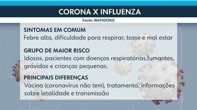 Sobe para nove o número de casos suspeitos do novo coronavírus no estado - As melhores formas de prevenir o vírus são lavar as mãos com água e sabão até a metade do pulso e evitar esfregar as mãos no rosto.