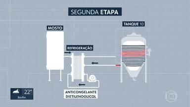 Polícia Civil volta à fábrica da cervejaria Backer para investigações - A nova fase da investigação consiste em fazer testes para verificar se há vazamentos nos tanques ao longo do processo de produção das cervejas.