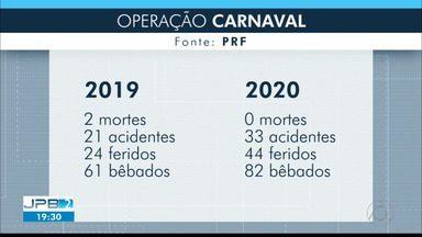 JPB2JP: Resultado da Operação Carnaval 2020 da PRF - Nenhuma morte registrada.