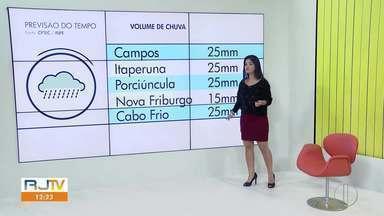Confira a previsão do tempo para as cidades do interior do Rio - Veja a mínima e máxima da temperatura para as cidades da região.