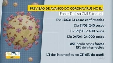 Coronavírus: prevenção ajuda a reduzir o avanço da doença - A previsão é que no final do mês de março, o estado do Rio chegue a ter 24 mil casos de pacientes infectados com o novo coronavírus.