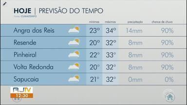 Segunda-feira será de muito sol e probabilidade de chuva no fim do dia - Confira a previsão do tempo para algumas cidades das regiões Sul e Costa Verde do Rio de Janeiro.