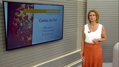 Confira quais são os municípios da Serra têm casos suspeitos de coronavírus - Assista ao vídeo.