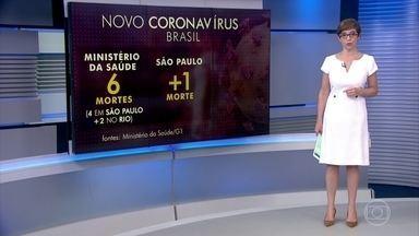 Chega a 7 o número de mortos pelo coronavírus no Brasil - Ao todo, são 640 casos confirmados da Covid-19 no país. O Ministério da Saúde registrou 621 casos e as secretarias estaduais de saúde têm mais outros 19.