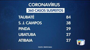 Região tem 360 casos suspeitos de coronavírus - 3 casos são confirmados.