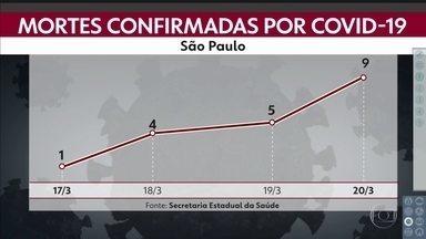 Mortes por Covid-19 aumentam em SP nesta sexta (20) - Estado já tem 345 casos confirmados; 306 são na capital.