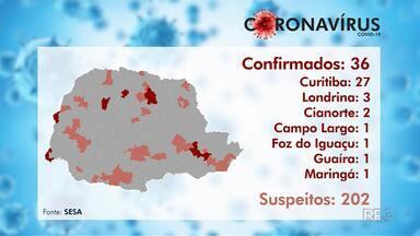 Capital registra o maior número de casos de coronavírus no Paraná - São 36 casos na cidade e 27 em Curitiba.