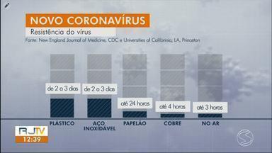 Coronavírus: veja quanto tempo o vírus resiste em diferentes superficies - Estudo realizado por uma revista científica estima tempo de vida do vírus em diferentes objetos, como maçanetas e corrimão de escadas.