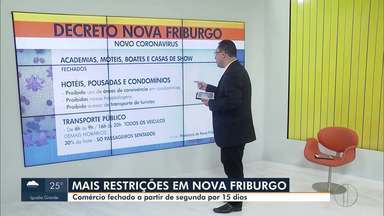 Prefeitura de Nova Friburgo publica novo decreto para enfrentar coronavírus - Assista a seguir.
