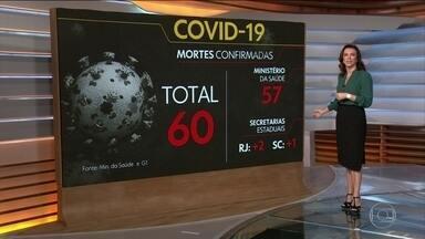 Coronavírus: Brasil registra 60 mortos pela Covid-19; já são 2.567 casos da doença - O balanço do Ministério da Saúde registrou 57 mortos, mas a Secretaria Estadual do Rio de Janeiro registrou mais duas mortes e o governo de Santa Catarina confirmou a primeira morte.
