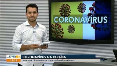 Na Paraíba, são 15 casos positivos para Covid-19, neste segunda-feira (30) - O estado tem 349 casos descartados.
