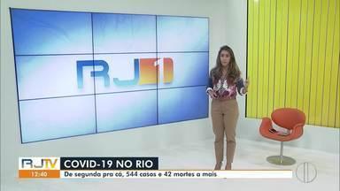 Casos de Covid-19 continuam avançando no Rio de Janeiro - Estado tem 250 casos confirmados e 17 mortes a mais.