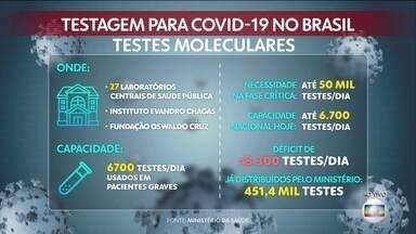 Número de testes da Covid realizados no Brasil é baixo - Apesar da OMS recomendar isolamento social e testagem em massa para conter o avanço da pandemia do coronavírus no mundo, no Brasil essas medidas não estão sendo tomadas de maneira satisfatória.