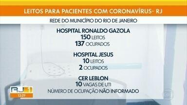 Aumento nos casos da Covid-19 ocupa leitos de UTI e Hospital Ronaldo Gazolla não tem vagas - Hospital de Acari está com toda a UTI ocupada com casos de pacientes com o novo coronavírus.