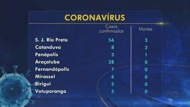 Cidades da região noroeste paulista têm novos casos positivos de coronavírus - Confira o balanço.