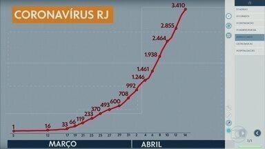 Especialistas afirmam que número de mortos no RJ é maior que as confirmadas - Em todo o país, o número de mortes por síndrome respiratória aguda grave aumentou 10% em março deste ano em relação ao ano passado.