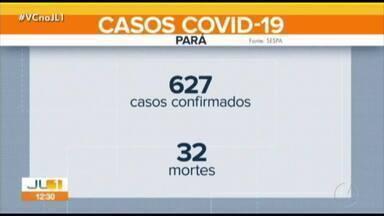 Veja os casos atualizados na Covid-19 no Pará - De acordo com o último boletim o Pará tem 627 casos confirmados e o registro de 32 mortes pela doença.
