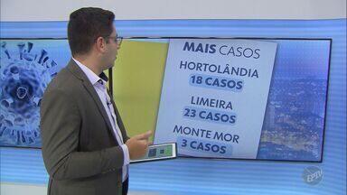 Região de Campinas registra 461 casos positivos e 30 mortes por coronavírus - Campinas concentra o maior número de mortes da região, com oito vítimas.