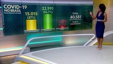 Covid-19 já matou mais de 2.500 pessoas no Brasil - Dos mais de 40 mil diagnosticados, 56,7% se recuperaram, segundo o ministério da Saúde.