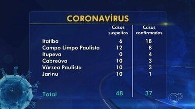 Confira os números atualizados de casos suspeitos e confirmados de coronavírus em Jundiaí - Confira os números atualizados de casos suspeitos e confirmados de coronavírus em Jundiaí