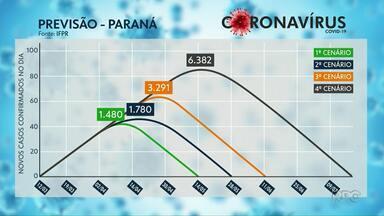 Pesquisa aponta cenários da pandemia no Paraná - Levantamento mostra projeções otimistas e pessimistas sobre o coronavírus.
