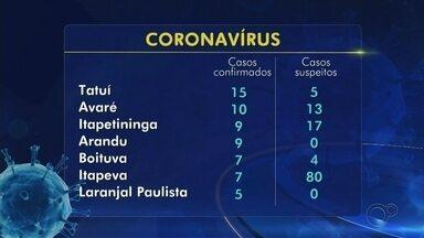 Região tem 87 casos confirmados e dez mortes por coronavírus - A região de Itapetininga (SP) tem 87 casos confirmados e dez mortes por coronavírus.