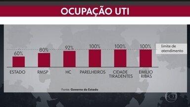 SP2 - Edição de terça-feira, 21/04/2020 - Taxa de ocupação das UTIs da capital é de 73%. Apesar da importância e de recomendações, muitas pessoas ainda não aderiram às máscaras.
