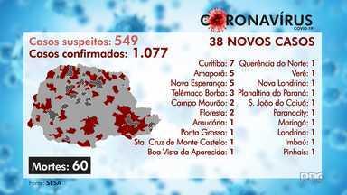 Paraná registra 60 mortes por coronavírus - Estado tem 1.077 casos confirmados da doença.