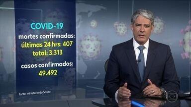 Coronavírus no Brasil: 3.313 mortos e 49.492 casos confirmados, diz Ministério da Saúde - Nas últimas 24 horas, 407 mortes foram confirmadas. No entanto, 112 delas ocorreram nos últimos três dias. Enquanto o restante delas, ocorreu antes desse período.