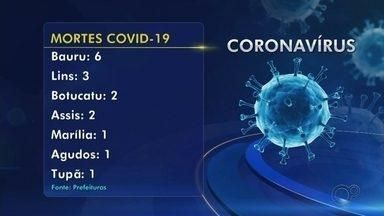 Tupã registra a primeira morte por Covid-19; veja os números da região - Tupã registrou a primeira morte por Covid-19 neste sábado. Confira os casos confirmados e as mortes pela doença no centro-oeste paulista.