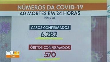 Rio de Janeiro tem 6.282 casos confirmados do novo coronavírus - O número de recuperados da doença chega a 2,7 mil.